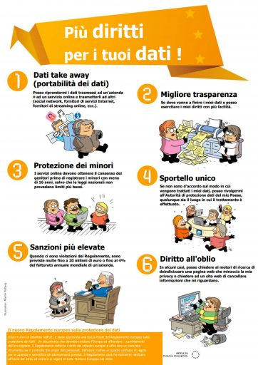 info regolamento privacy